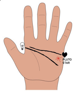 Le cadeau de Pluton - étoile sous le petit doigt entre coeur et gros titres